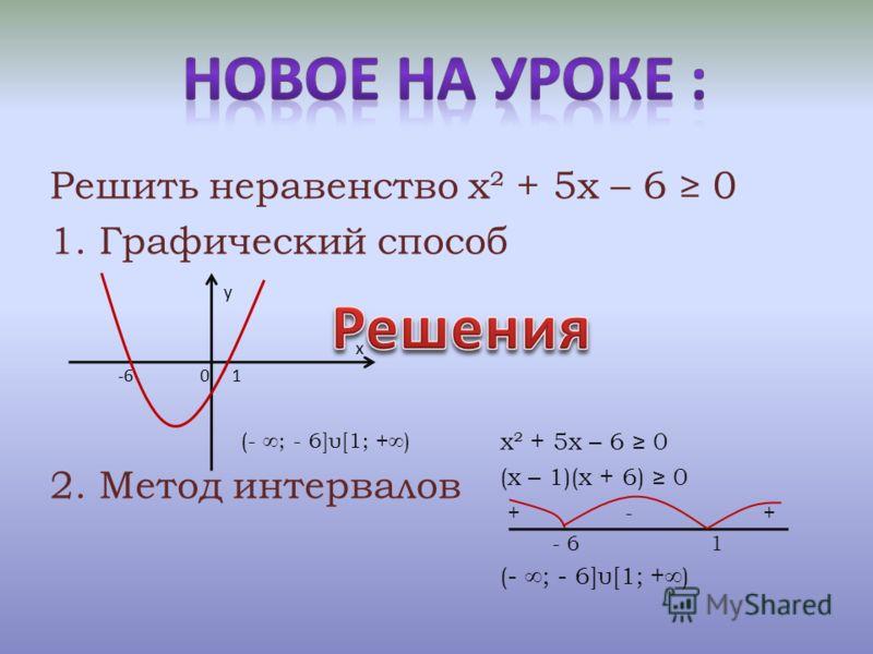 Решить неравенство х² + 5х – 6 0 1.Графический способ 2. Метод интервалов у х -6 0 1 х² + 5х – 6 0 (х – 1)(х + 6) 0 + - + - 6 1 (- ; - 6]υ[1; +)