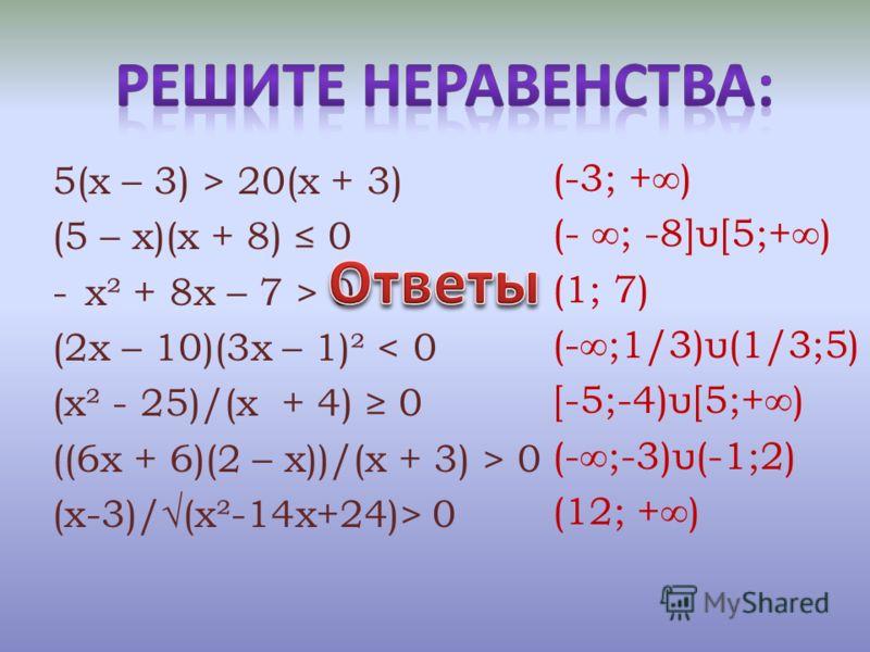 5(х – 3) > 20(х + 3) (5 – х)(х + 8) 0 -х² + 8х – 7 > 0 (2х – 10)(3х – 1)² < 0 (х² - 25)/(х + 4) 0 ((6х + 6)(2 – х))/(х + 3) > 0 (х-3)/(х²-14х+24)> 0 (-3; +) (- ; -8]υ[5;+) (1; 7) (-;1/3)υ(1/3;5) [-5;-4)υ[5;+) (-;-3)υ(-1;2) (12; +)