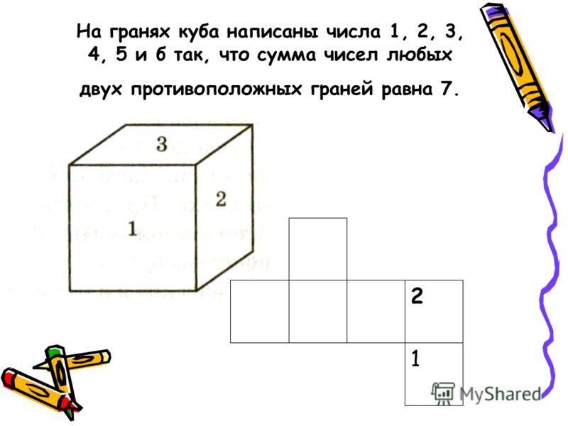 На гранях куба написаны числа 1, 2, 3, 4, 5 и б так, что сумма чисел любых двух противоположных граней равна 7. 2 1
