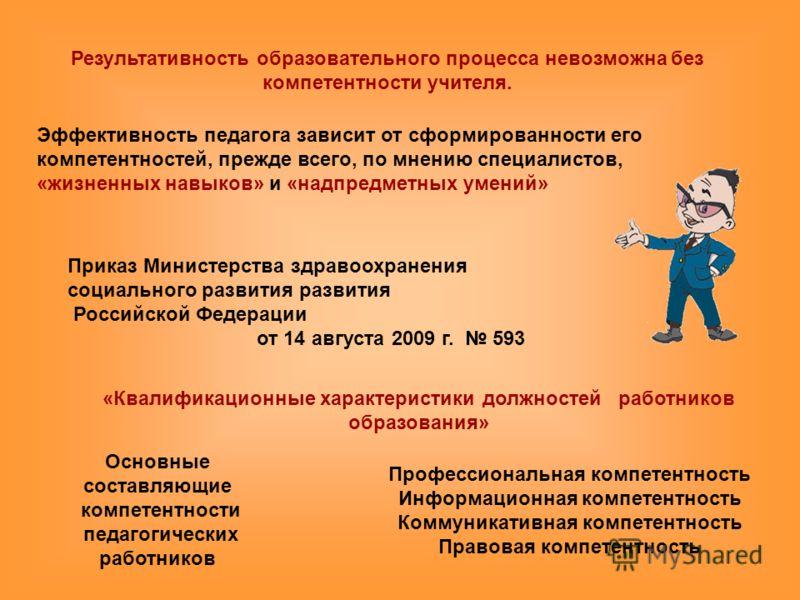 Приказ Министерства здравоохранения социального развития развития Российской Федерации от 14 августа 2009 г. 593 «Квалификационные характеристики должностей работников образования» Основные составляющие компетентности педагогических работников Профес