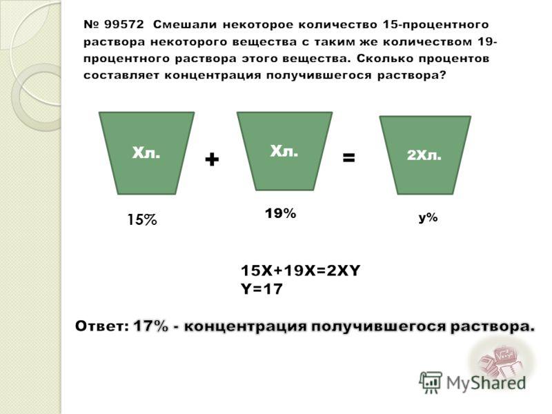 2Хл. Хл. + = 15% 19% y%