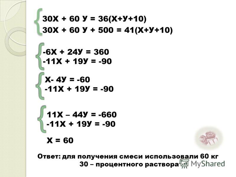 { 30Х + 60 У = 36(Х+У+10) 30Х + 60 У + 500 = 41(Х+У+10) -6Х + 24У = 360 -11Х + 19У = -90 Х- 4У = -60 -11Х + 19У = -90 11Х – 44У = -660 -11Х + 19У = -90 Х = 60 Ответ: для получения смеси использовали 60 кг 30 – процентного раствора