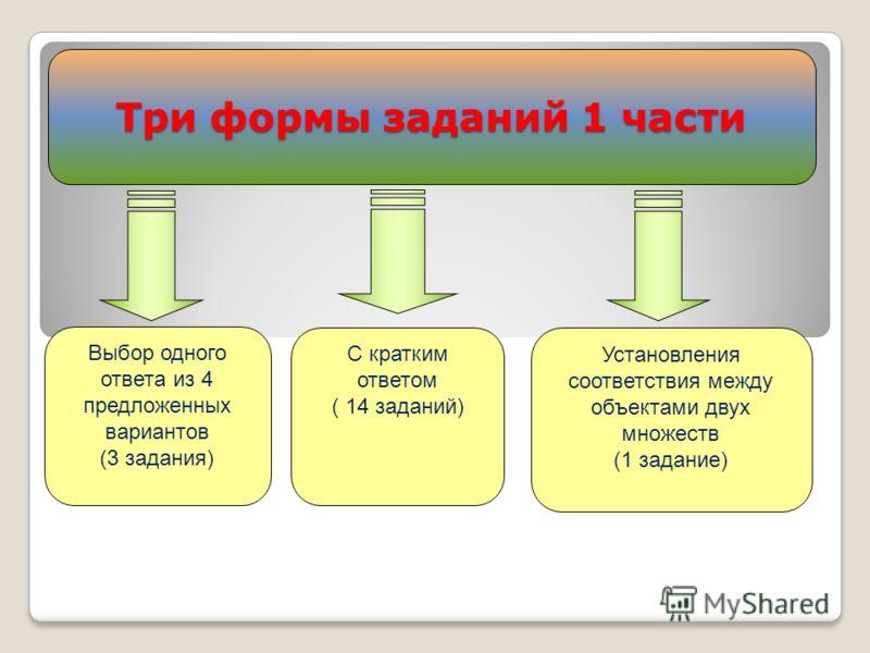 Три формы заданий 1 части Выбор одного ответа из 4 предложенных вариантов (3 задания) Установления соответствия между объектами двух множеств (1 задание) С кратким ответом ( 14 заданий)