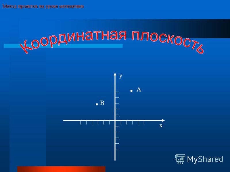 2 Метод проектов на уроке математики х у А В