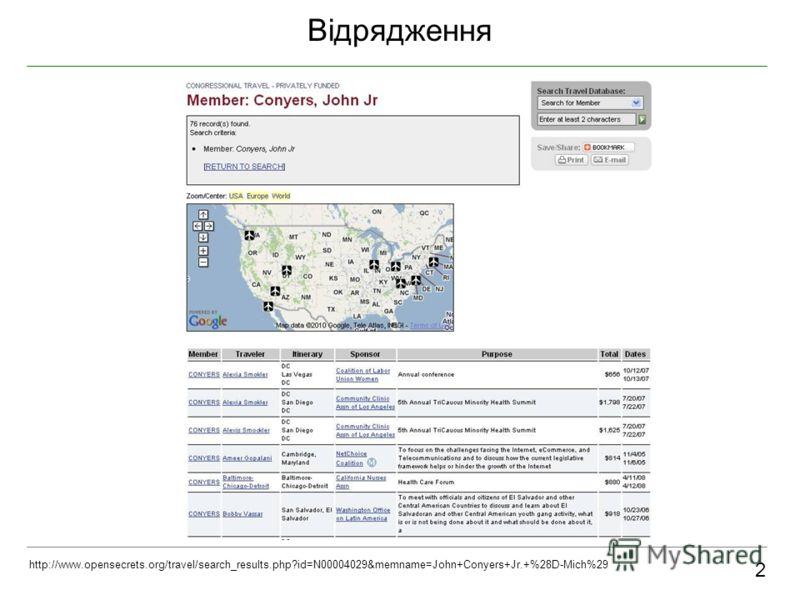 Відрядження 2 http://www.opensecrets.org/travel/search_results.php?id=N00004029&memname=John+Conyers+Jr.+%28D-Mich%29