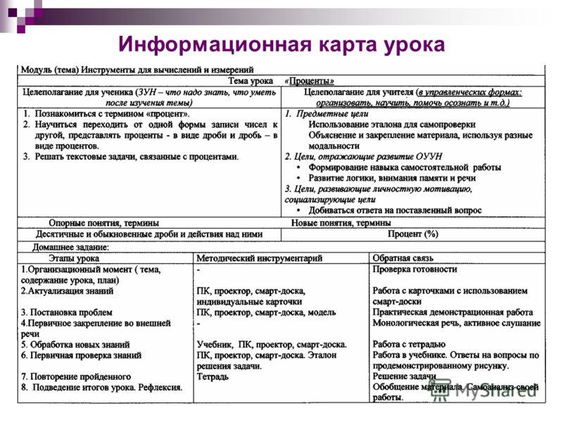 Информационная карта урока