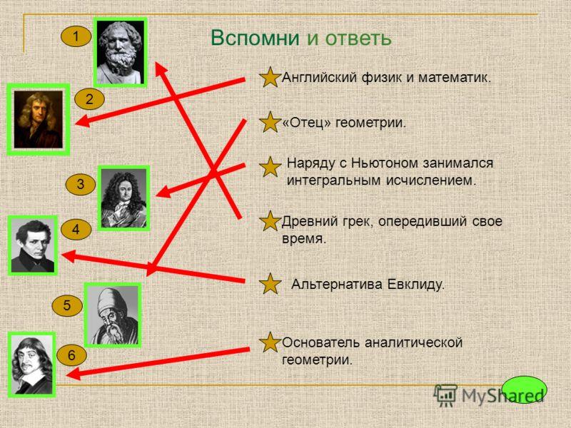 Вспомни и ответь Английский физик и математик. «Отец» геометрии. Наряду с Ньютоном занимался интегральным исчислением. Древний грек, опередивший свое время. Альтернатива Евклиду. Основатель аналитической геометрии. 6 5 4 3 2 1