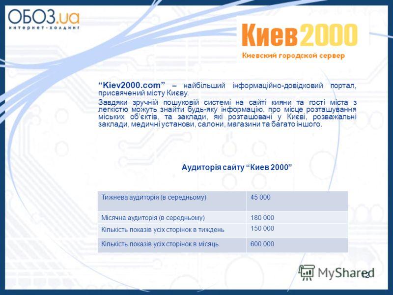 12 Kiev2000.com – найбільший інформаційно-довідковий портал, присвячений місту Києву. Завдяки зручній пошуковій системі на сайті кияни та гості міста з легкістю можуть знайти будь-яку інформацію, про місце розташування міських обєктів, та заклади, як