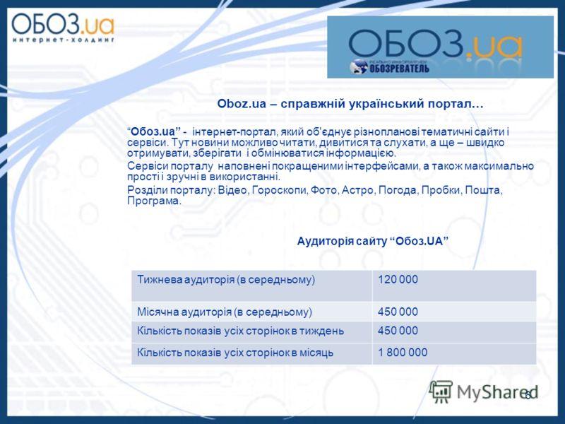 Oboz.ua – справжній український портал… Обоз.ua - інтернет-портал, який об'єднує різнопланові тематичні сайти і сервіси. Тут новини можливо читати, дивитися та слухати, а ще – швидко отримувати, зберігати і обмінюватися інформацією. Сервіси порталу н
