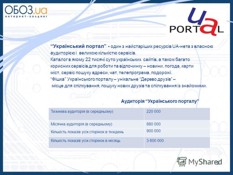 Український портал - один з найстаріших ресурсів UA-нета з власною аудиторією і великою кількістю сервісів. Каталог в якому 22 тисячі суто українських сайтів, а також багато корисних сервісів для роботи та відпочинку – новини, погода, карти міст, сер