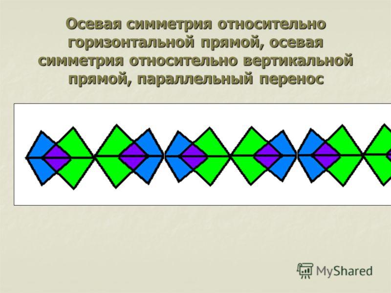 Осевая симметрия относительно горизонтальной прямой, осевая симметрия относительно вертикальной прямой, параллельный перенос