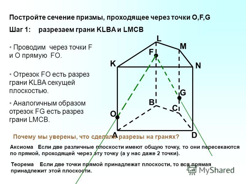 A B C D K L M N F G Проводим через точки F и O прямую FO. O Отрезок FO есть разрез грани KLBA секущей плоскостью. Аналогичным образом отрезок FG есть разрез грани LMCB. Аксиома Если две различные плоскости имеют общую точку, то они пересекаются по пр