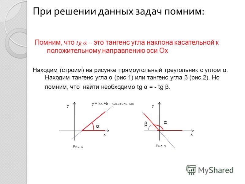 При решении данных задач помним : Помним, что tg α – это тангенс угла наклона касательной к положительному направлению оси Ох x y α y = kx +b - касательная Рис. 1 x y α β Рис. 2 Находим (строим) на рисунке прямоугольный треугольник с углом α. Находим