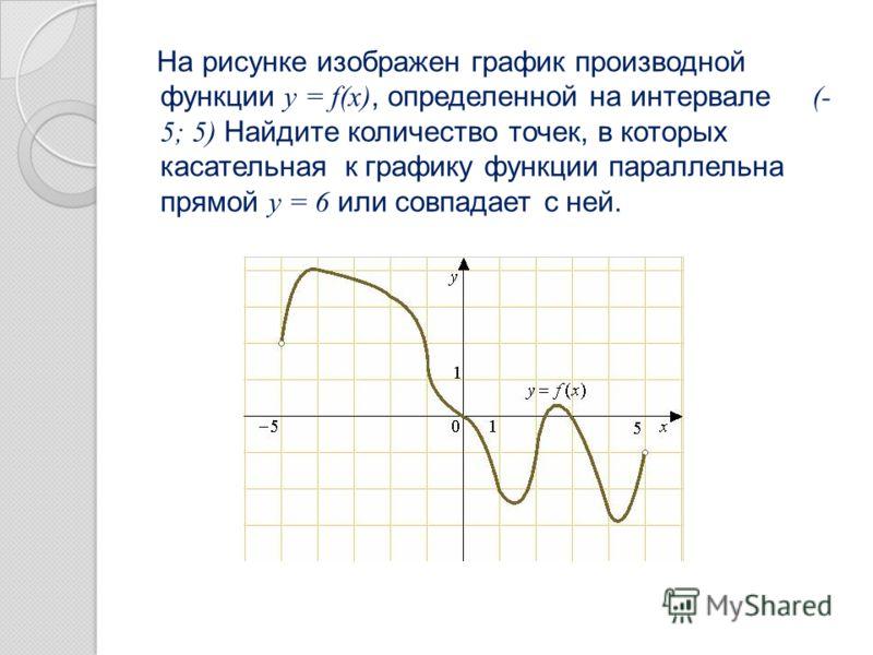 На рисунке изображен график производной функции y = f(x), определенной на интервале (- 5; 5) Найдите количество точек, в которых касательная к графику функции параллельна прямой y = 6 или совпадает с ней.