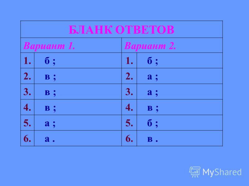 БЛАНК ОТВЕТОВ Вариант 1.Вариант 2. 1. б ;1. б ; 2. в ;2. а ; 3. в ;3. а ; 4. в ;4. в ; 5. а ;5. б ; 6. а.6. в.