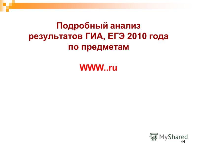 14 Подробный анализ результатов ГИА, ЕГЭ 2010 года по предметам WWW..ru