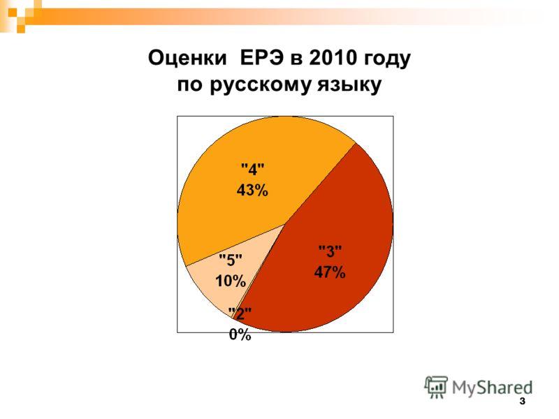 3 Оценки ЕРЭ в 2010 году по русскому языку