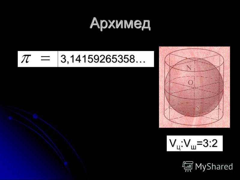 Архимед 3,14159265358… V:V ш =3:2 V ц :V ш =3:2