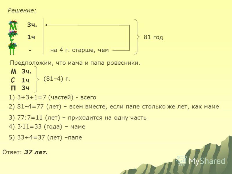 Решение: 3ч. 1ч - на 4 г. старше, чем 81 год Предположим, что мама и папа ровесники. 3ч. 1ч 3ч М П С (81–4) г. 1) 3+3+1=7 (частей) - всего 5) 33+4=37 (лет) –папе 3) 77:7=11 (лет) – приходится на одну часть 4) 311=33 (года) – маме 2) 81–4=77 (лет) – в