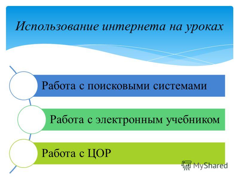 Работа с поисковыми системами Работа с электронным учебником Работа с ЦОР Использование интернета на уроках