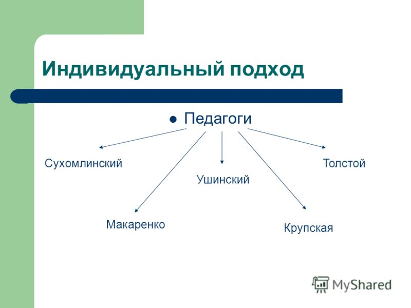 Индивидуальный подход Педагоги Сухомлинский Ушинский Толстой Макаренко Крупская