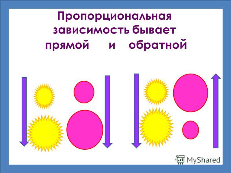 В верной пропорции произведение крайних членов равно произведению средних членов и наоборот.