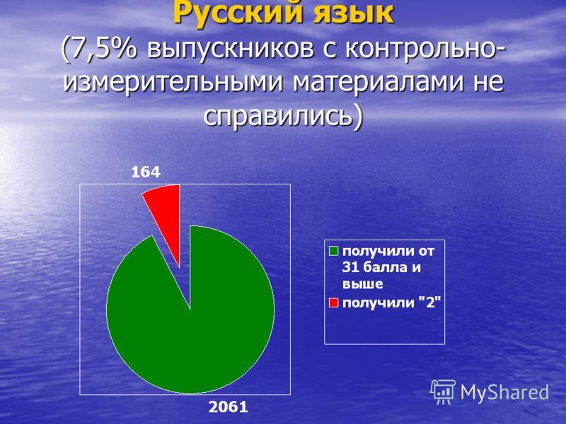 Русский язык (7,5% выпускников с контрольно- измерительными материалами не справились)