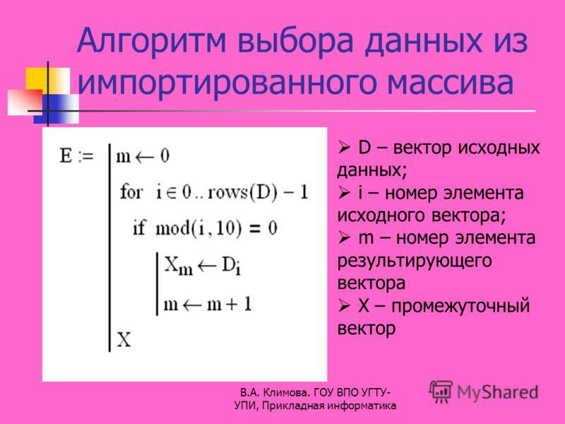 В.А. Климова. ГОУ ВПО УГТУ- УПИ, Прикладная информатика Алгоритм выбора данных из импортированного массива D – вектор исходных данных; i – номер элемента исходного вектора; m – номер элемента результирующего вектора Х – промежуточный вектор