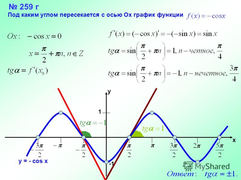 259 г x 1 y y = - cos x Под каким углом пересекается с осью Ох график функции