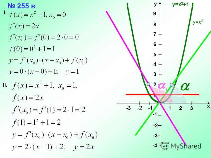 12 2 3 4 5 6 7 8 -2 -3 -4 -2 х у 1 9 3-3 255 в I.I. II. y=x 2 y=x 2 +1