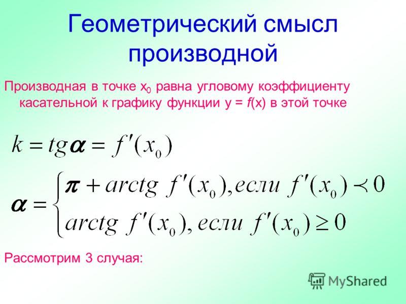 Геометрический смысл производной Производная в точке х 0 равна угловому коэффициенту касательной к графику функции у = f(х) в этой точке Рассмотрим 3 случая: