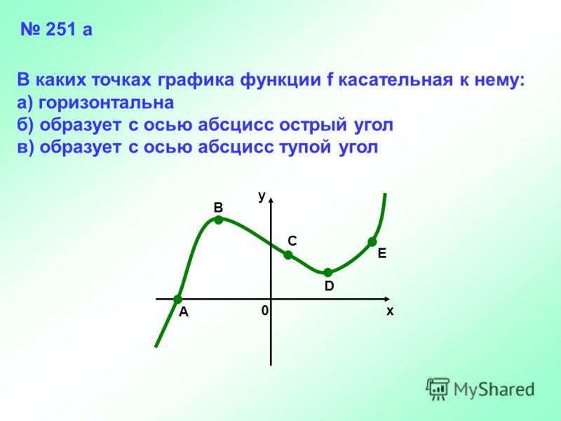 A B C D E x y 0 В каких точках графика функции f касательная к нему: а) горизонтальна б) образует с осью абсцисс острый угол в) образует с осью абсцисс тупой угол 251 а