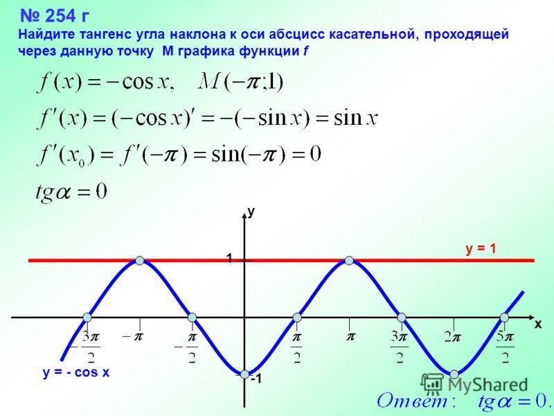 254 г y = 1 x 1 y y = - cos x Найдите тангенс угла наклона к оси абсцисс касательной, проходящей через данную точку М графика функции f