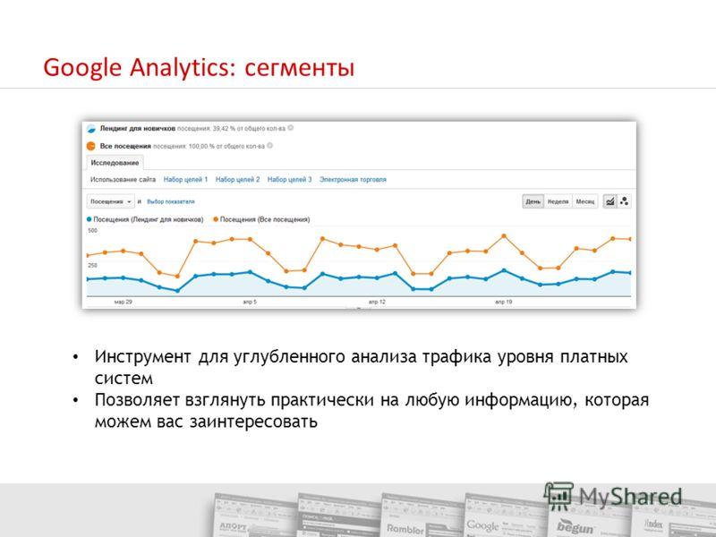 Google Analytics: сегменты Инструмент для углубленного анализа трафика уровня платных систем Позволяет взглянуть практически на любую информацию, которая можем вас заинтересовать