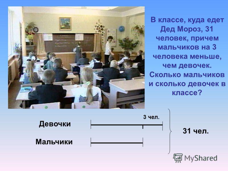 В классе, куда едет Дед Мороз, 31 человек, причем мальчиков на 3 человека меньше, чем девочек. Сколько мальчиков и сколько девочек в классе? Девочки Мальчики 31 чел. 3 чел.