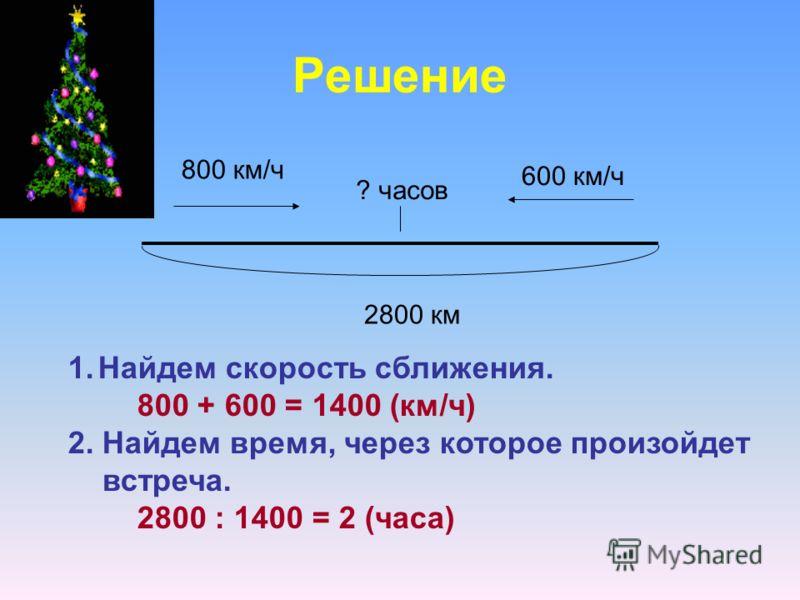 Решение 800 км/ч 600 км/ч ? часов 2800 км 1.Найдем скорость сближения. 800 + 600 = 1400 (км/ч) 2. Найдем время, через которое произойдет встреча. 2800 : 1400 = 2 (часа)