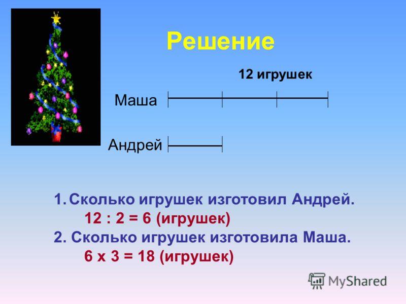 Решение Маша Андрей 1.Сколько игрушек изготовил Андрей. 12 : 2 = 6 (игрушек) 2. Сколько игрушек изготовила Маша. 6 х 3 = 18 (игрушек) 12 игрушек