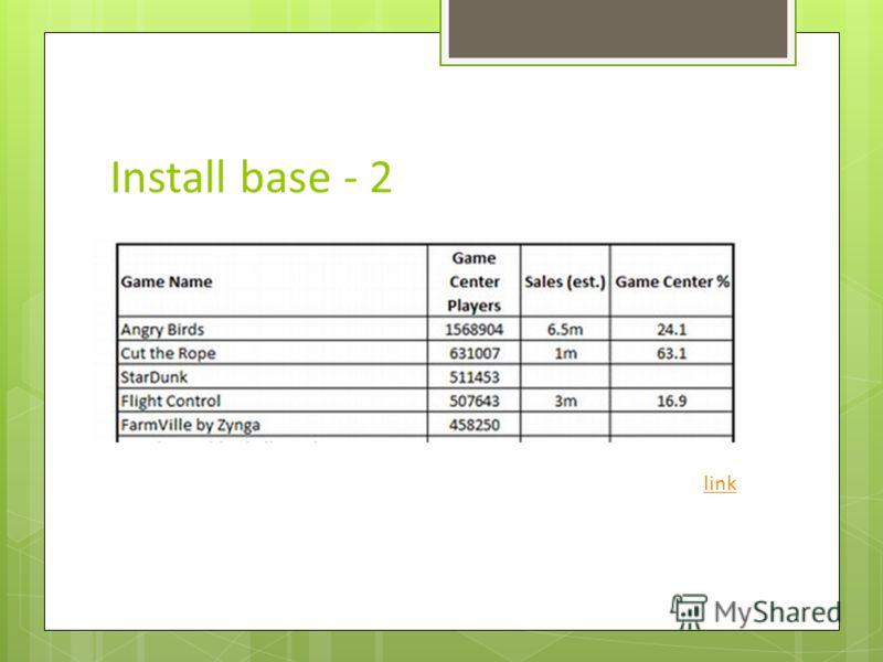 Install base - 2 link