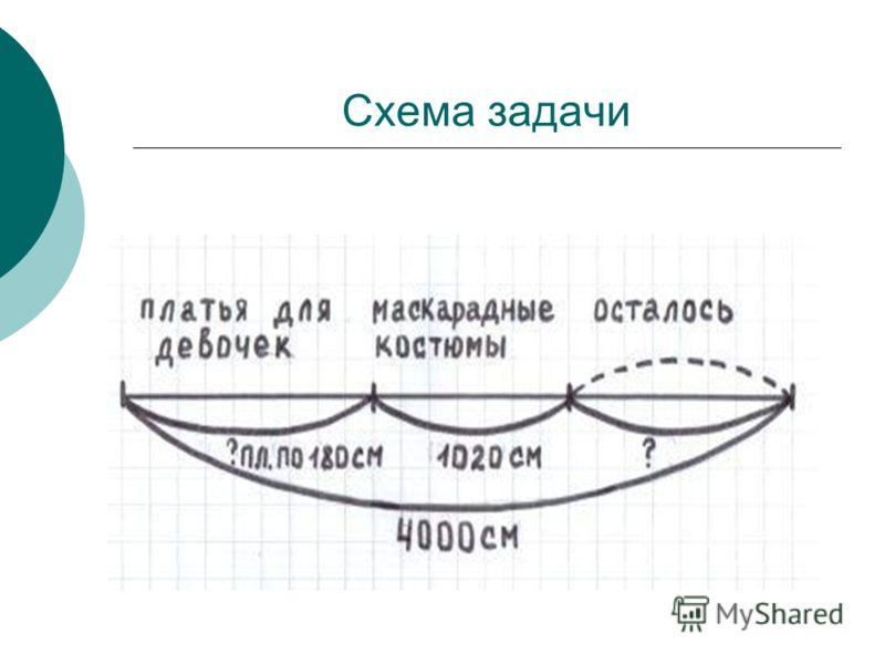 Схема задачи