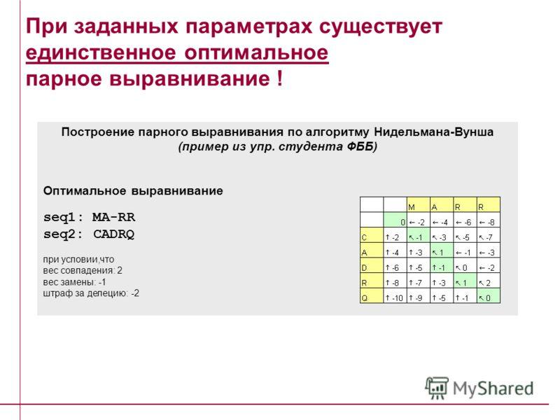 При заданных параметрах существует единственное оптимальное парное выравнивание ! Оптимальное выравнивание seq1: MA-RR seq2: CADRQ при условии,что вес совпадения: 2 вес замены: -1 штраф за делецию: -2 Построение парного выравнивания по алгоритму Ниде