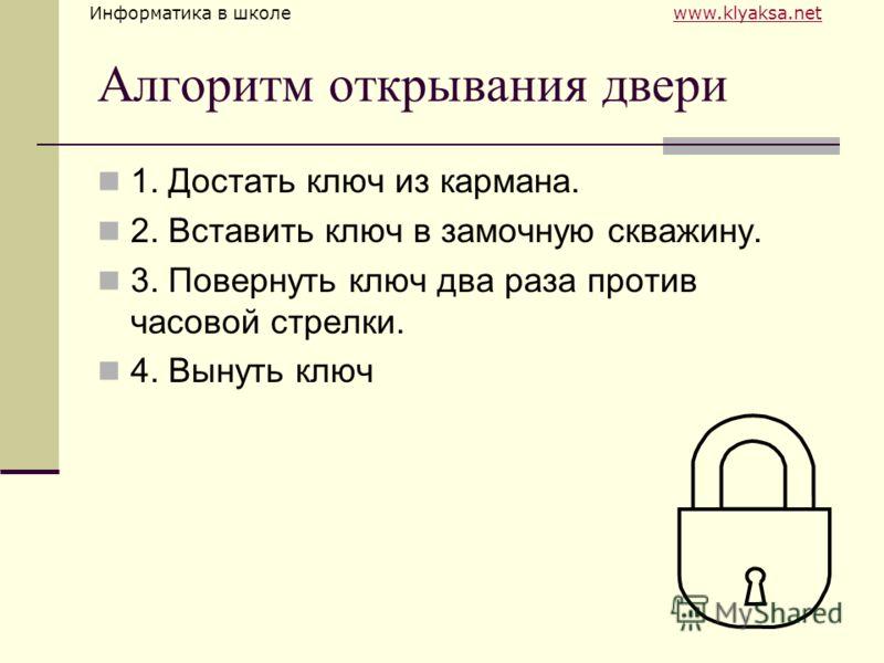 Информатика в школе www.klyaksa.netwww.klyaksa.net Алгоритм открывания двери 1. Достать ключ из кармана. 2. Вставить ключ в замочную скважину. 3. Повернуть ключ два раза против часовой стрелки. 4. Вынуть ключ