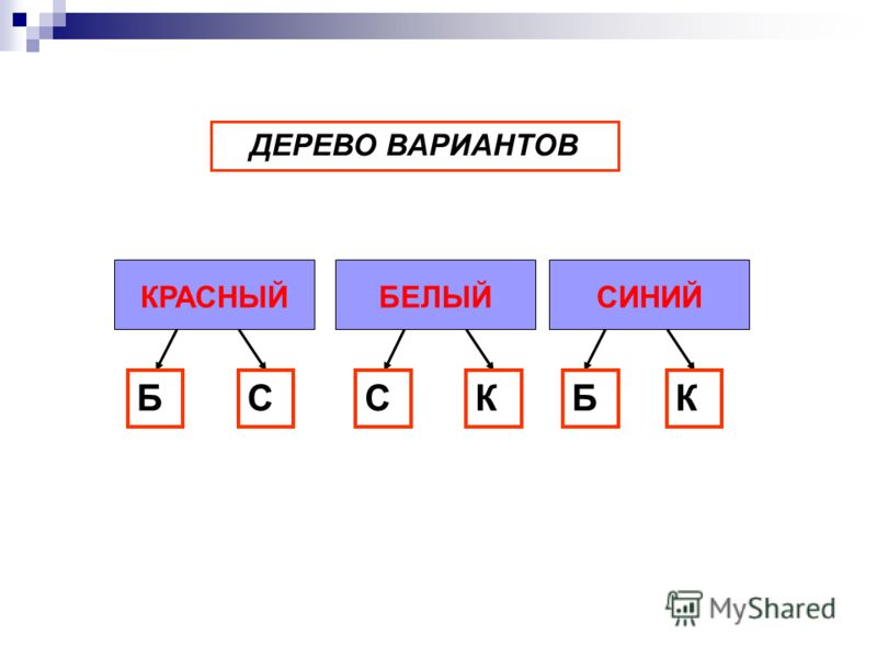 ДЕРЕВО ВАРИАНТОВ КРАСНЫЙ СБСКБК БЕЛЫЙСИНИЙ