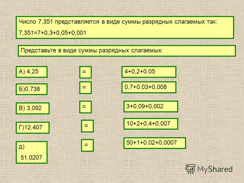 Число 7,351 представляется в виде суммы разрядных слагаемых так: 7,351=7+0,3+0,05+0,001 Представьте в виде суммы разрядных слагаемых: А) 4,25 Б)0,738 В) 3,092 Г)12,407 д) 51,0207 4+0,2+0,05 0,7+0,03+0,008 3+0,09+0,002 10+2+0,4+0,007 50+1+0,02+0,0007