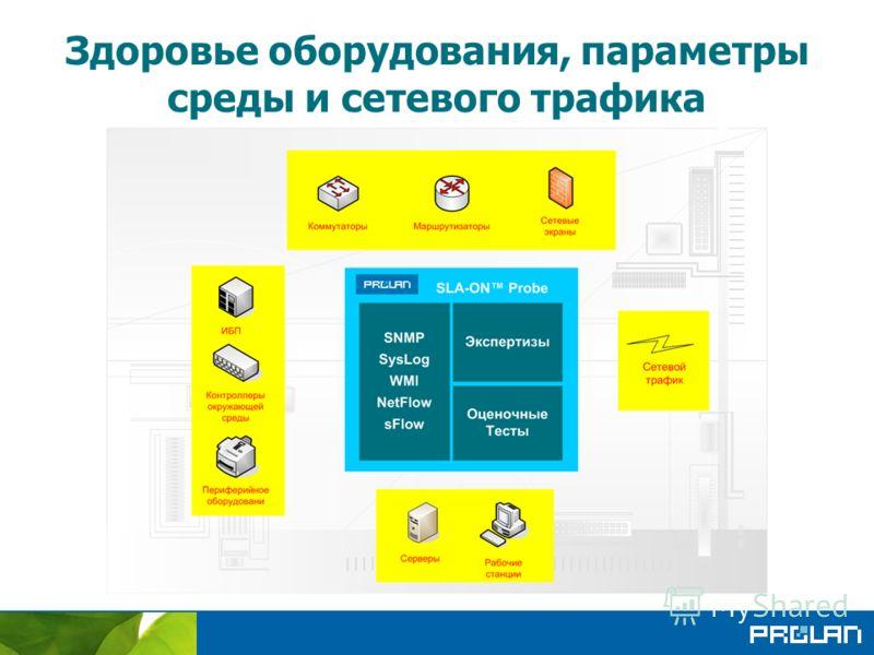 Здоровье оборудования, параметры среды и сетевого трафика