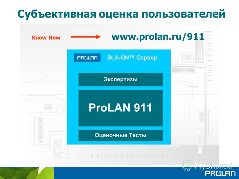 Субъективная оценка пользователей www.prolan.ru/911 Know How