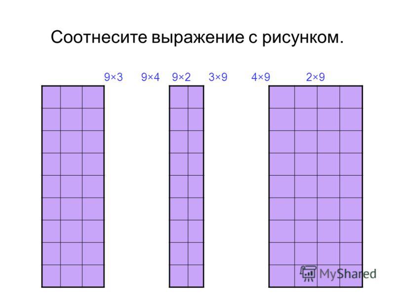 Соотнесите выражение с рисунком. 9×3 9×4 9×2 3×9 4×9 2×9
