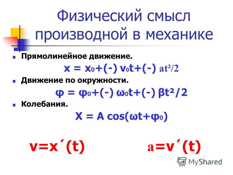 Физический смысл производной в механике Прямолинейное движение. х = х 0 +(-) ν 0 t+(-) аt²/2 Движение по окружности. φ = φ 0 +(-) ω 0 t+(-) βt²/2 Колебания. Х = А соs(ωt+φ 0 ) v=x´(t) а =ν´(t)