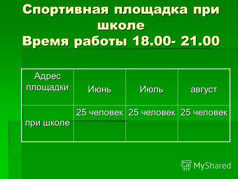 Спортивная площадка при школе Время работы 18.00- 21.00 Адрес площадки ИюньИюльавгуст при школе 25 человек