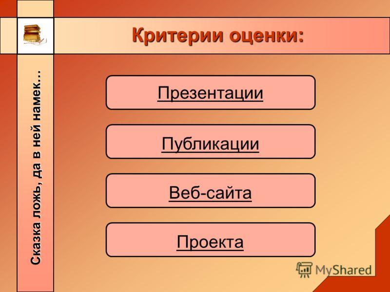 Сказка ложь, да в ней намек… Критерии оценки: Презентации Публикации Веб-сайта Проекта