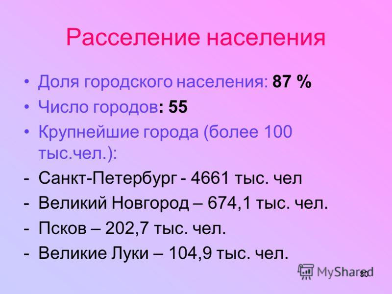 30 Расселение населения Доля городского населения: 87 % Число городов: 55 Крупнейшие города (более 100 тыс.чел.): -Санкт-Петербург - 4661 тыс. чел -Великий Новгород – 674,1 тыс. чел. -Псков – 202,7 тыс. чел. -Великие Луки – 104,9 тыс. чел.